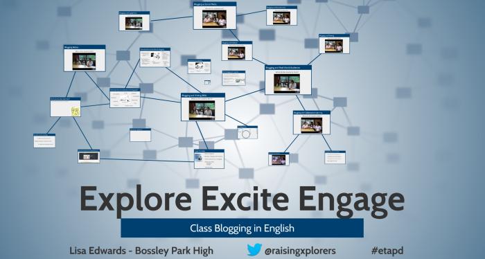 Class Blogging